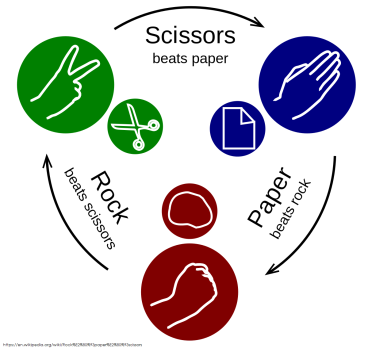 1200px-Rock-paper-scissors.svg.png